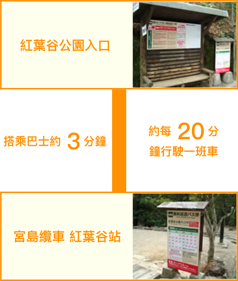 figure Guidance of the free shuttle bus